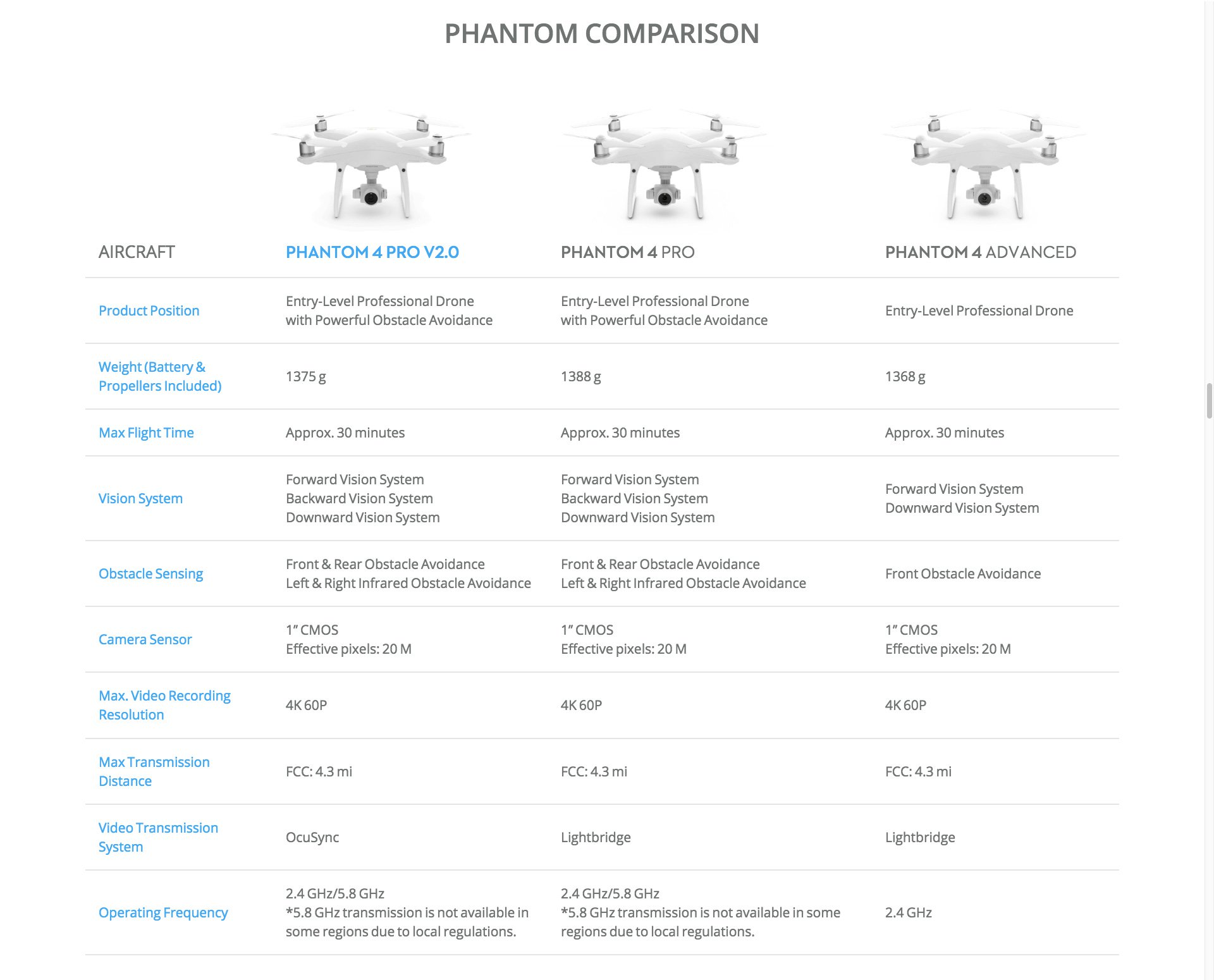 Flycam Phantom 4 Pro Plus V2.0 - H12